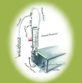 MAP system (分離、透析、濃縮系統)